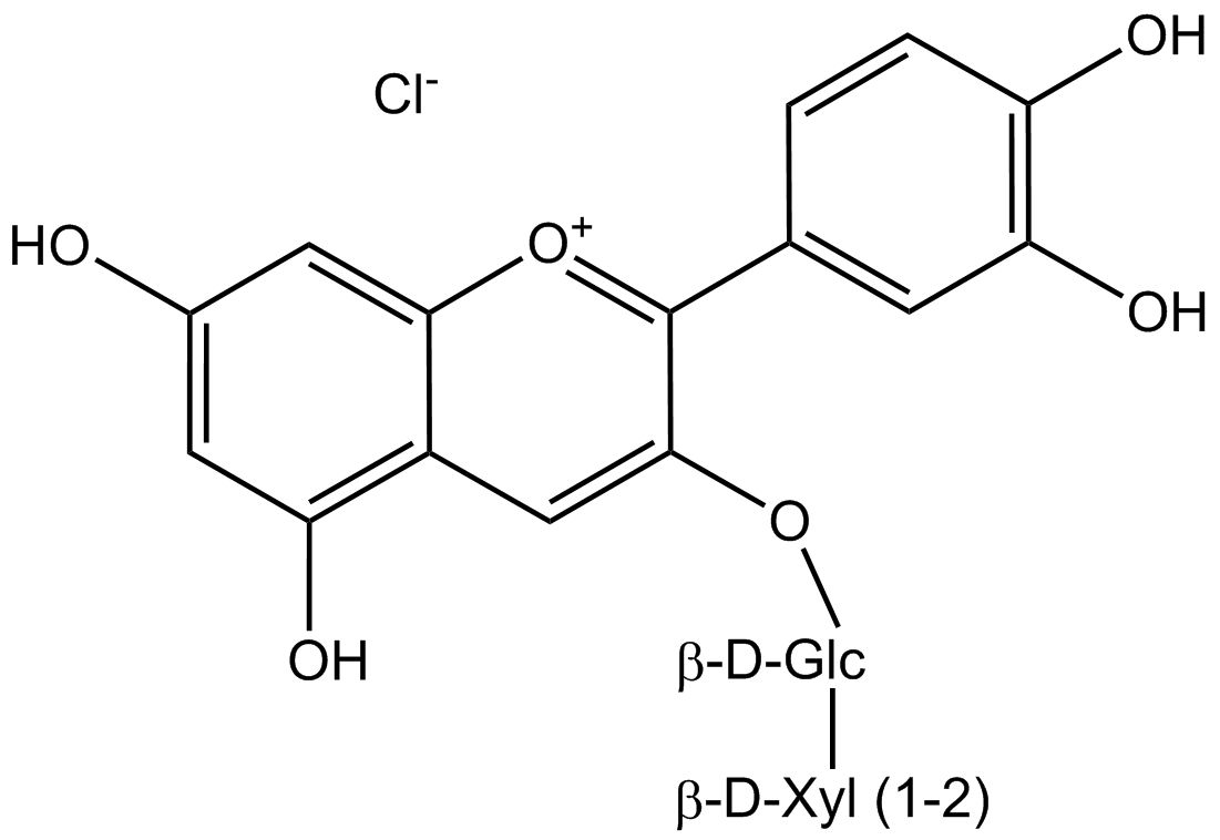 Cyanidin 3-sambubioside chloride phyproof® Reference Substance | PhytoLab