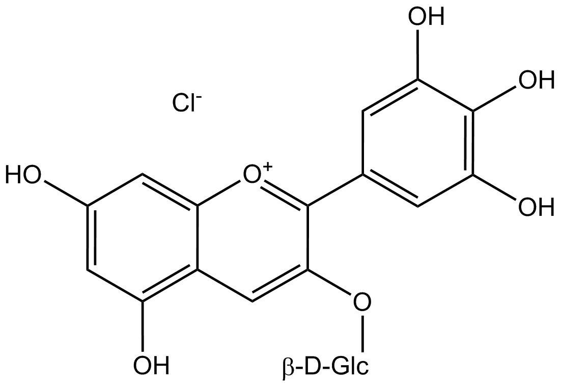 GlucoAide
