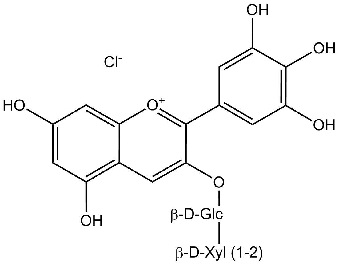 Delphinidin 3-sambubioside chloride phyproof® Reference Substance | PhytoLab